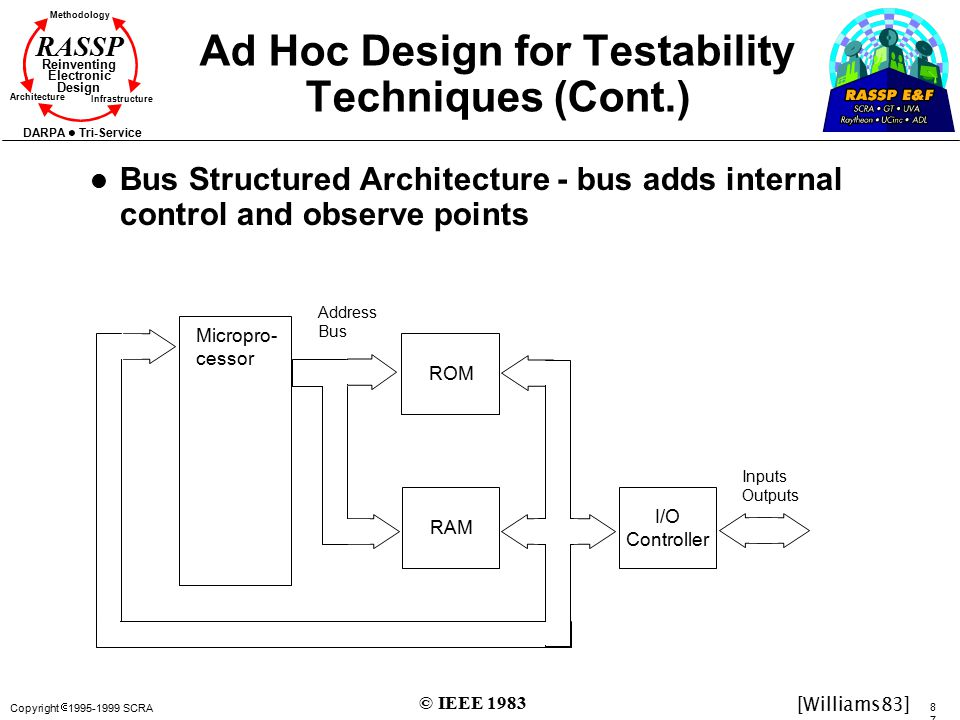 Copyright  1995-1999 SCRA 8787 Methodology Reinventing Electronic Design Architecture Infrastructure DARPA Tri-Service RASSP Ad Hoc Design for Testability Techniques (Cont.) l Bus Structured Architecture - bus adds internal control and observe points ROM RAM Micropro- cessor I/O Controller Address Bus Inputs Outputs [Williams83] © IEEE 1983