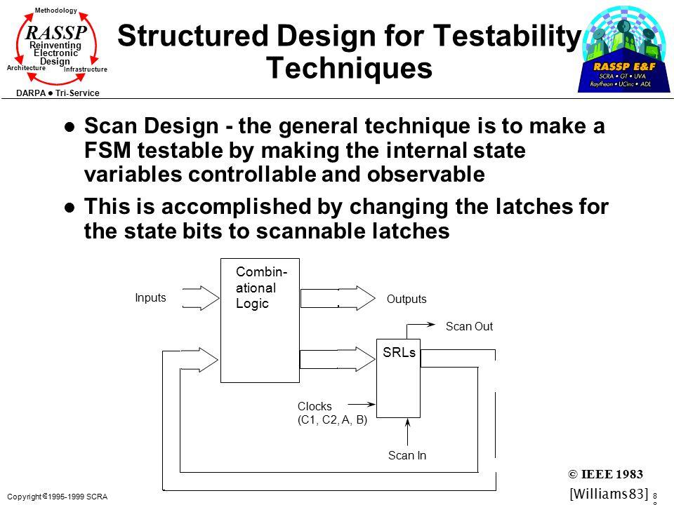 Copyright  1995-1999 SCRA8 Methodology Reinventing Electronic Design Architecture Infrastructure DARPA Tri-Service RASSP Structured Design for Testab
