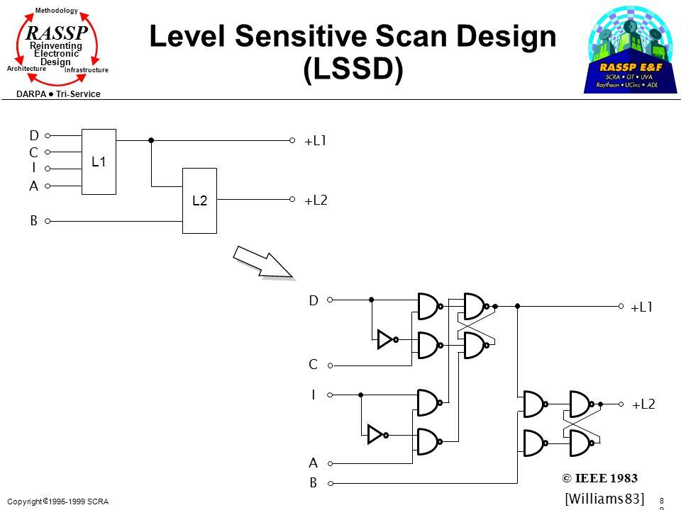 Copyright  1995-1999 SCRA 8989 Methodology Reinventing Electronic Design Architecture Infrastructure DARPA Tri-Service RASSP Level Sensitive Scan Des