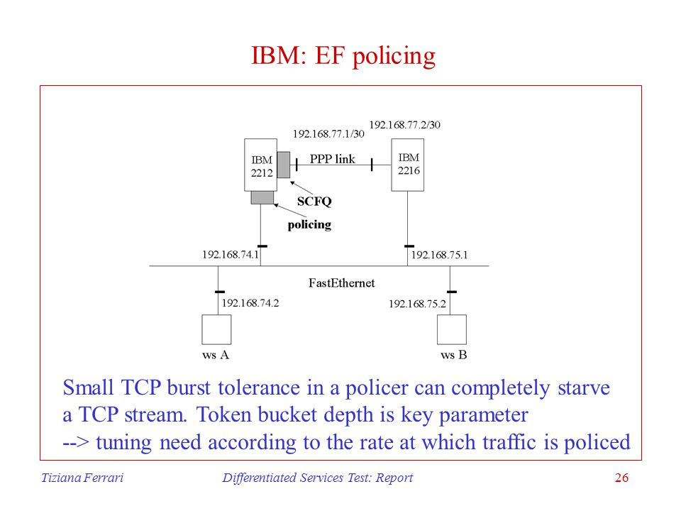 Tiziana Ferrari Differentiated Services Test: Report26 IBM: EF policing Small TCP burst tolerance in a policer can completely starve a TCP stream.