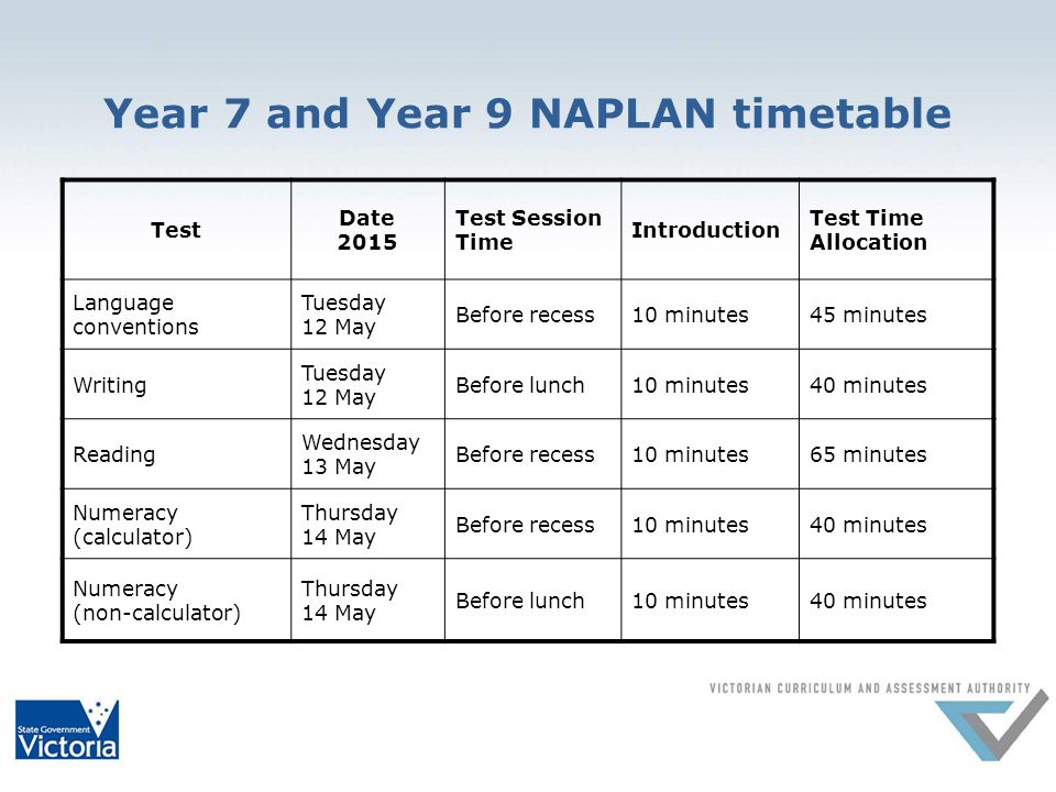 Year 7 and Year 9 NAPLAN timetable Test Date 2015 Test Session Time Introduction Test Time Allocation Language conventions Tuesday 12 May Before recess10 minutes45 minutes Writing Tuesday 12 May Before lunch10 minutes40 minutes Reading Wednesday 13 May Before recess10 minutes65 minutes Numeracy (calculator) Thursday 14 May Before recess10 minutes40 minutes Numeracy (non-calculator) Thursday 14 May Before lunch10 minutes40 minutes