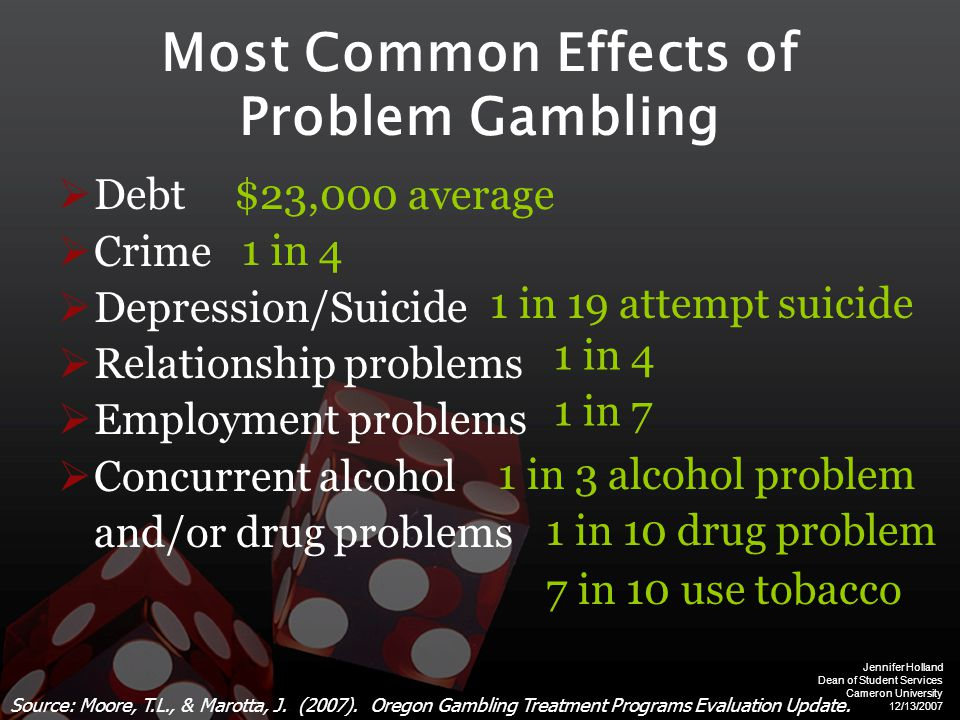 Jennifer Holland Dean of Student Services Cameron University 12/13/2007 Most Common Effects of Problem Gambling  Debt  Crime  Depression/Suicide  Relationship problems  Employment problems  Concurrent alcohol and/or drug problems Source: Moore, T.L., & Marotta, J.