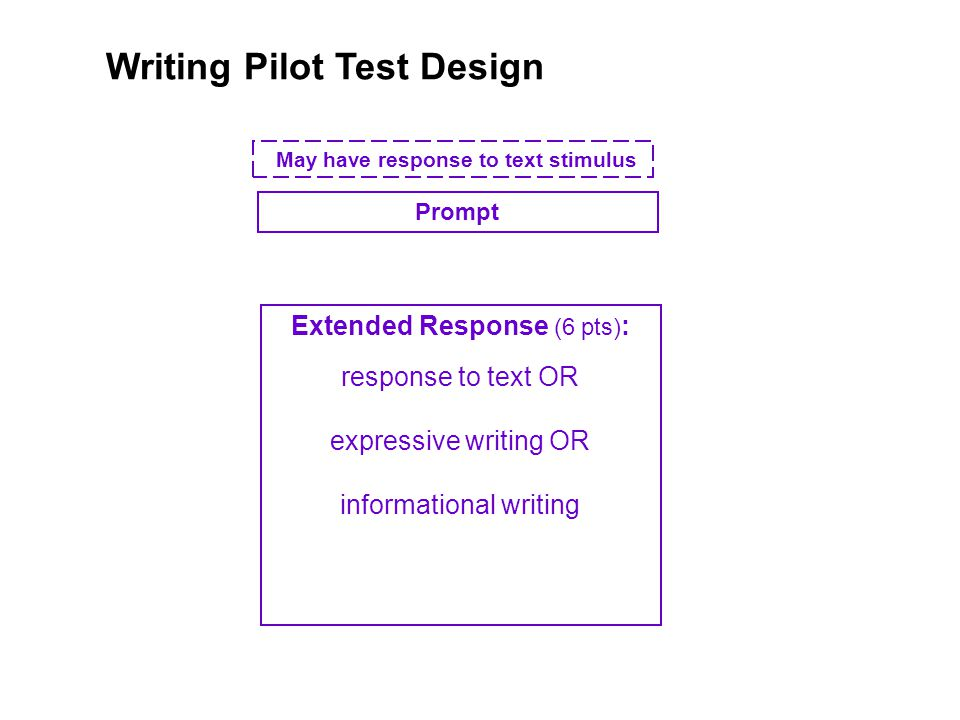 May have response to text stimulus Prompt Extended Response (6 pts) : response to text OR expressive writing OR informational writing Writing Pilot Test Design