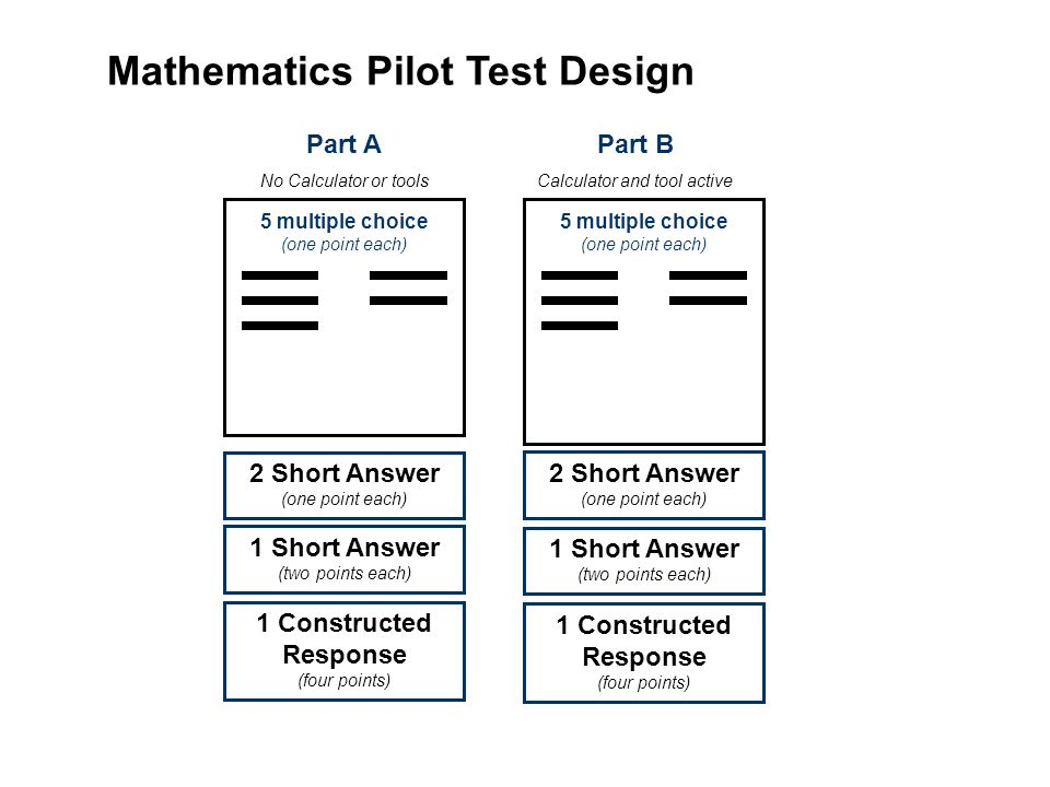 Mathematics Pilot Test Design Part A No Calculator or tools 5 multiple choice (one point each) 2 Short Answer (one point each) 1 Short Answer (two points each) 5 multiple choice (one point each) 2 Short Answer (one point each) 1 Short Answer (two points each) Part B Calculator and tool active 1 Constructed Response (four points)