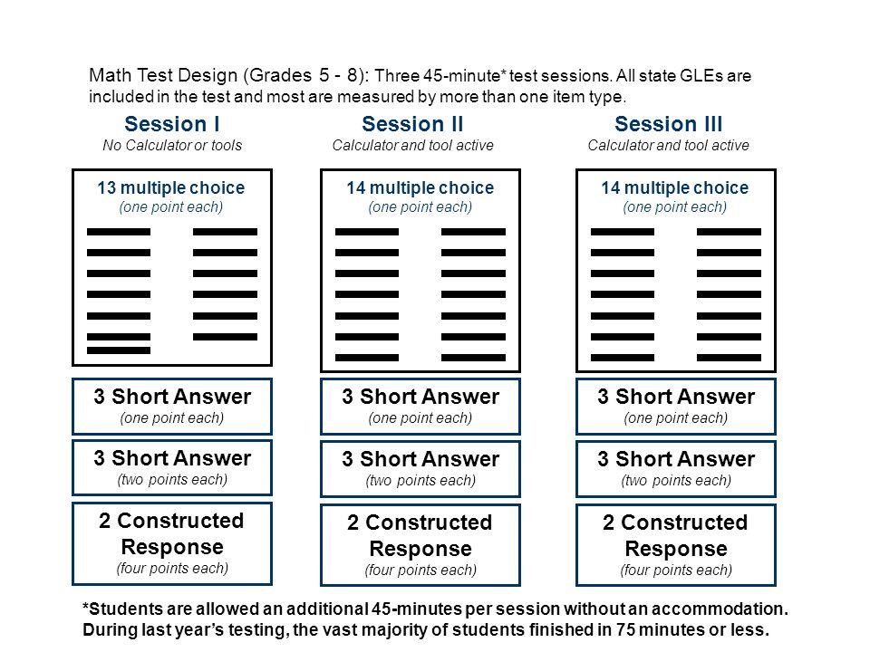 Math Test Design (Grades 5 - 8): Three 45-minute* test sessions.