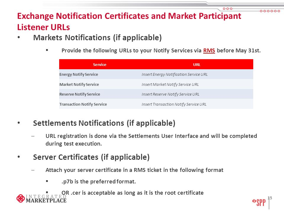 Exchange Notification Certificates and Market Participant Listener URLs Markets Notifications (if applicable)  Provide the following URLs to your Notify Services via RMS before May 31st.RMS Settlements Notifications (if applicable) –URL registration is done via the Settlements User Interface and will be completed during test execution.