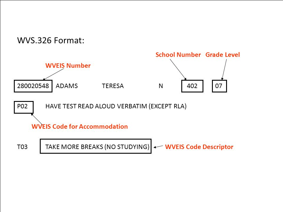 WVS.326 Format: School Number Grade Level WVEIS Number 280020548 ADAMS TERESAN 402 07 P02 HAVE TEST READ ALOUD VERBATIM (EXCEPT RLA) WVEIS Code for Ac
