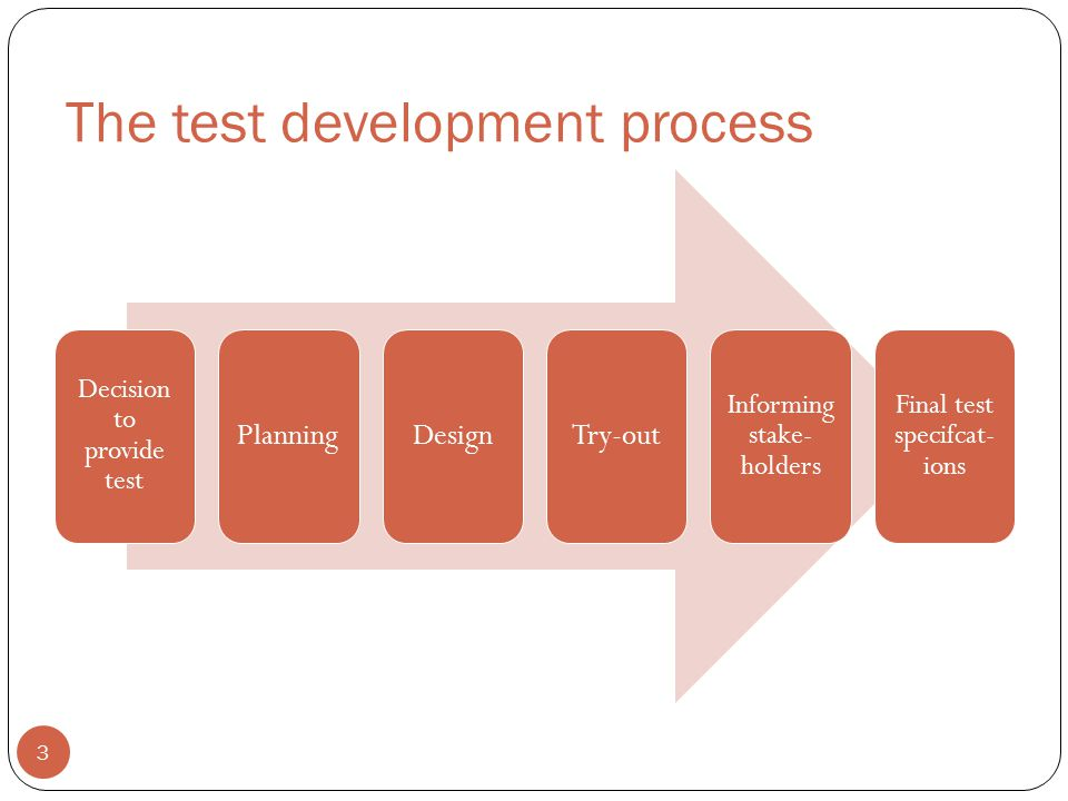The test development process Try-out Informing stakeholders Decision to provide test PlanningDesignTry-out Informing stake- holders Final test specifc