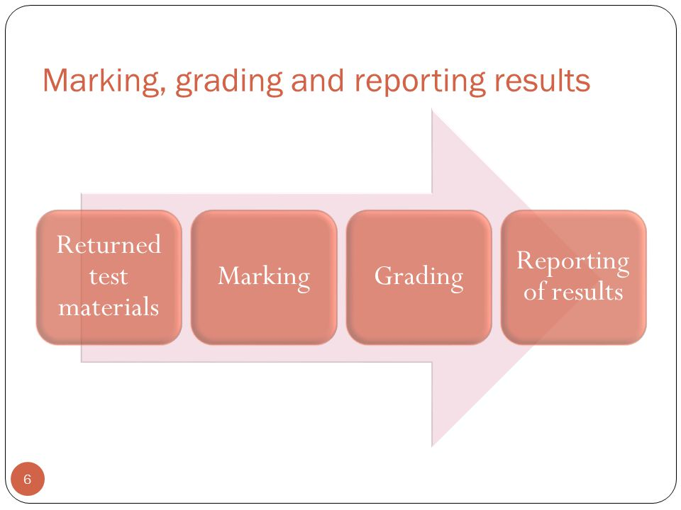 Marking, grading and reporting results Returned test materials MarkingGrading Reporting of results 6