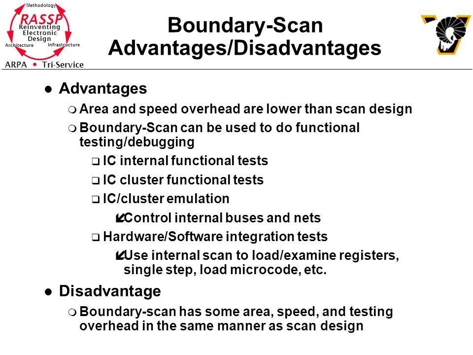 RASSP Reinventing Electronic Design Methodology Architecture Infrastructure ARPA Tri-Service Boundary-Scan Advantages/Disadvantages l Advantages m Are