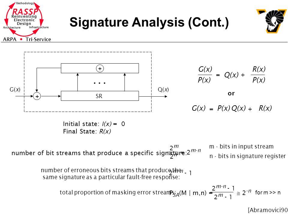 RASSP Reinventing Electronic Design Methodology Architecture Infrastructure ARPA Tri-Service Signature Analysis (Cont.) + +... SR G(x)Q(x) Initial sta