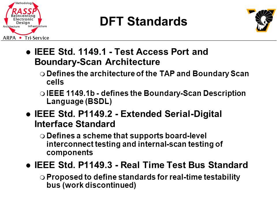 RASSP Reinventing Electronic Design Methodology Architecture Infrastructure ARPA Tri-Service DFT Standards l IEEE Std.