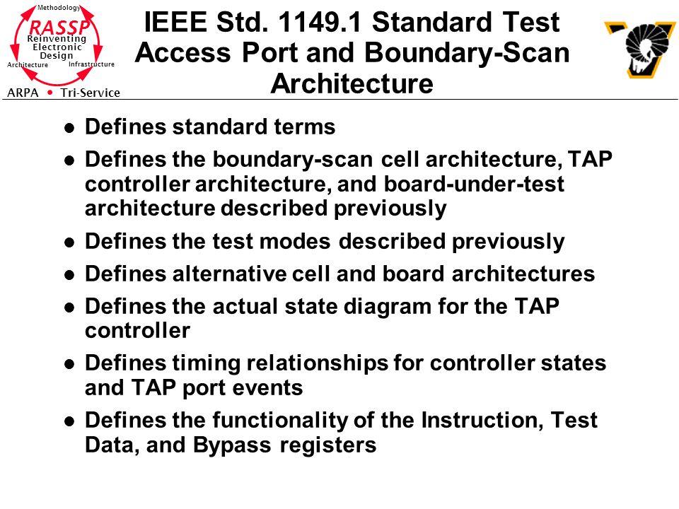 RASSP Reinventing Electronic Design Methodology Architecture Infrastructure ARPA Tri-Service IEEE Std.