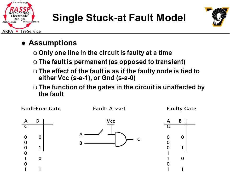 RASSP Reinventing Electronic Design Methodology Architecture Infrastructure ARPA Tri-Service Single Stuck-at Fault Model l Assumptions m Only one line in the circuit is faulty at a time m The fault is permanent (as opposed to transient) m The effect of the fault is as if the faulty node is tied to either Vcc (s-a-1), or Gnd (s-a-0) m The function of the gates in the circuit is unaffected by the fault A B C 0 0 0 0 1 0 1 0 0 1 1 1 Fault-Free Gate V cc A B C Fault: A s-a-1 A B C 0 0 0 0 1 1 1 0 0 1 1 1 Faulty Gate