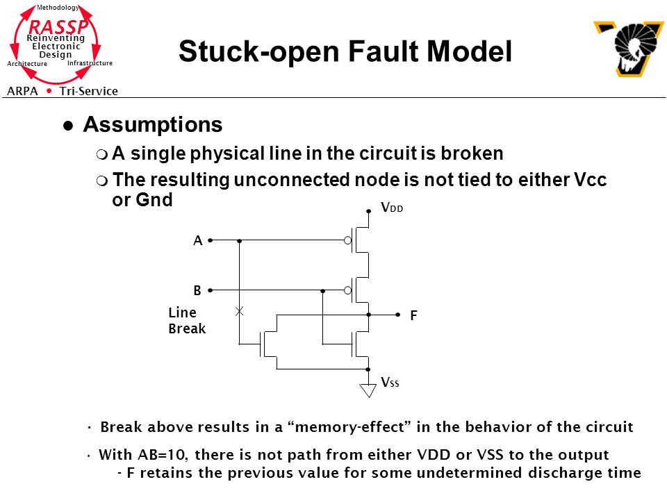 RASSP Reinventing Electronic Design Methodology Architecture Infrastructure ARPA Tri-Service Stuck-open Fault Model l Assumptions m A single physical line in the circuit is broken m The resulting unconnected node is not tied to either Vcc or Gnd V DD V SS A B F Line Break Break above results in a memory-effect in the behavior of the circuit With AB=10, there is not path from either VDD or VSS to the output - F retains the previous value for some undetermined discharge time