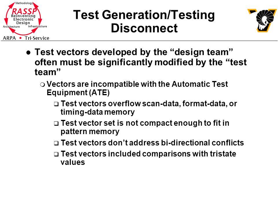 RASSP Reinventing Electronic Design Methodology Architecture Infrastructure ARPA Tri-Service Test Generation/Testing Disconnect l Test vectors develop