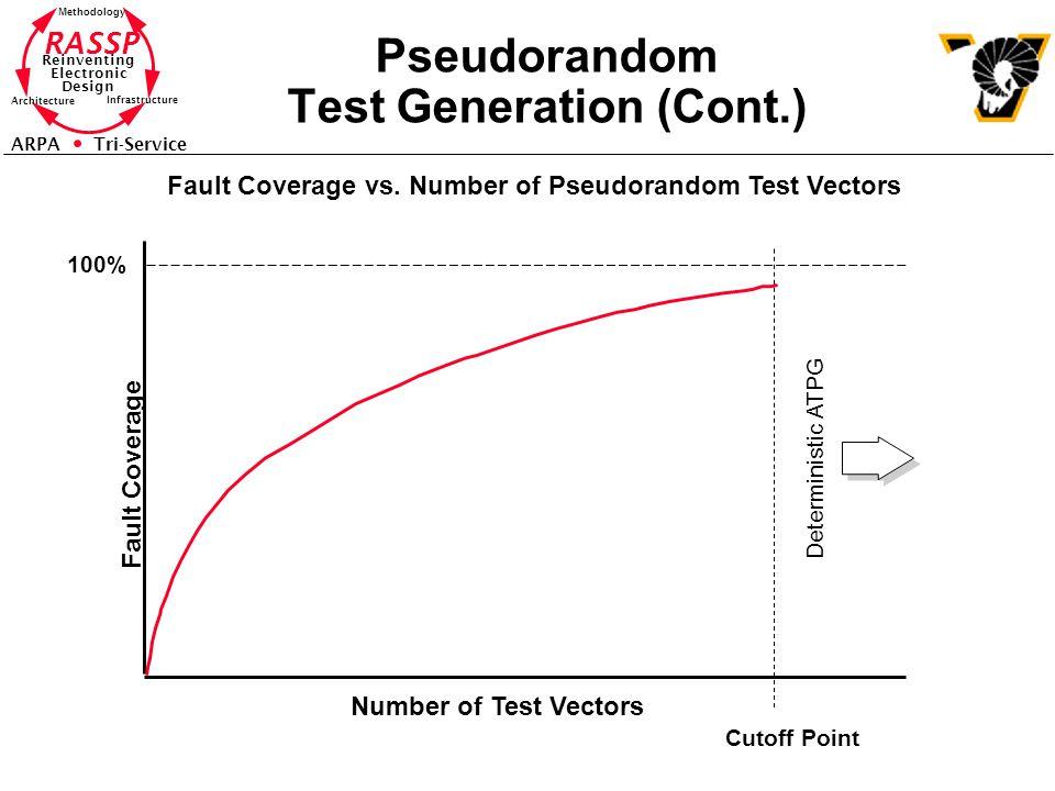 RASSP Reinventing Electronic Design Methodology Architecture Infrastructure ARPA Tri-Service Pseudorandom Test Generation (Cont.) Fault Coverage vs. N