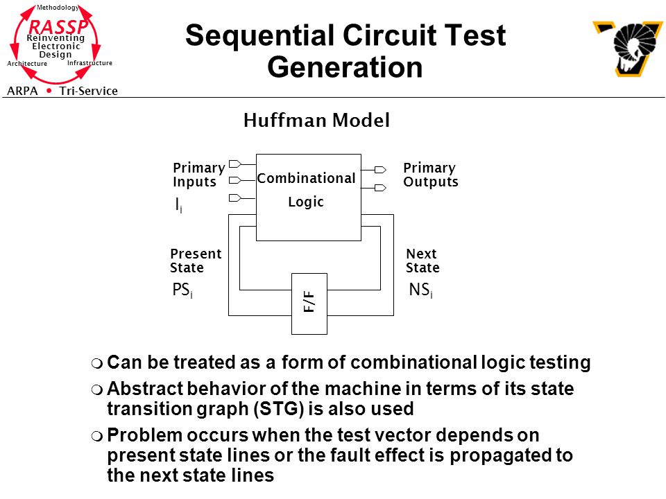 RASSP Reinventing Electronic Design Methodology Architecture Infrastructure ARPA Tri-Service Sequential Circuit Test Generation m Can be treated as a form of combinational logic testing m Abstract behavior of the machine in terms of its state transition graph (STG) is also used m Problem occurs when the test vector depends on present state lines or the fault effect is propagated to the next state lines Combinational Logic F/F Present State Next State Primary Inputs Primary Outputs Huffman Model PS i NS i IiIi