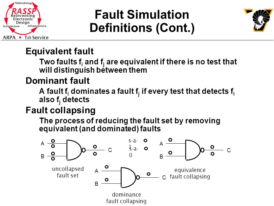 RASSP Reinventing Electronic Design Methodology Architecture Infrastructure ARPA Tri-Service Fault Simulation Definitions (Cont.) Equivalent fault Two faults f i and f j are equivalent if there is no test that will distinguish between them Dominant fault A fault f i dominates a fault f j if every test that detects f i also f j detects Fault collapsing The process of reducing the fault set by removing equivalent (and dominated) faults uncollapsed fault set equivalence fault collapsing dominance fault collapsing s-a- 1 s-a- 0 A B C A B C A B C