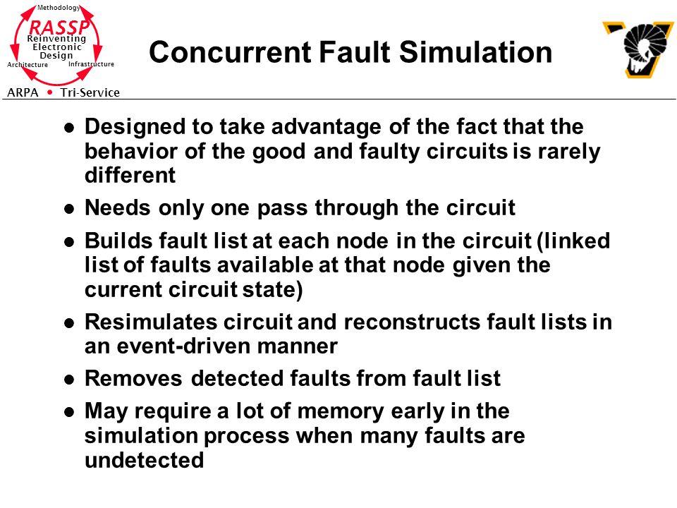 RASSP Reinventing Electronic Design Methodology Architecture Infrastructure ARPA Tri-Service Concurrent Fault Simulation l Designed to take advantage