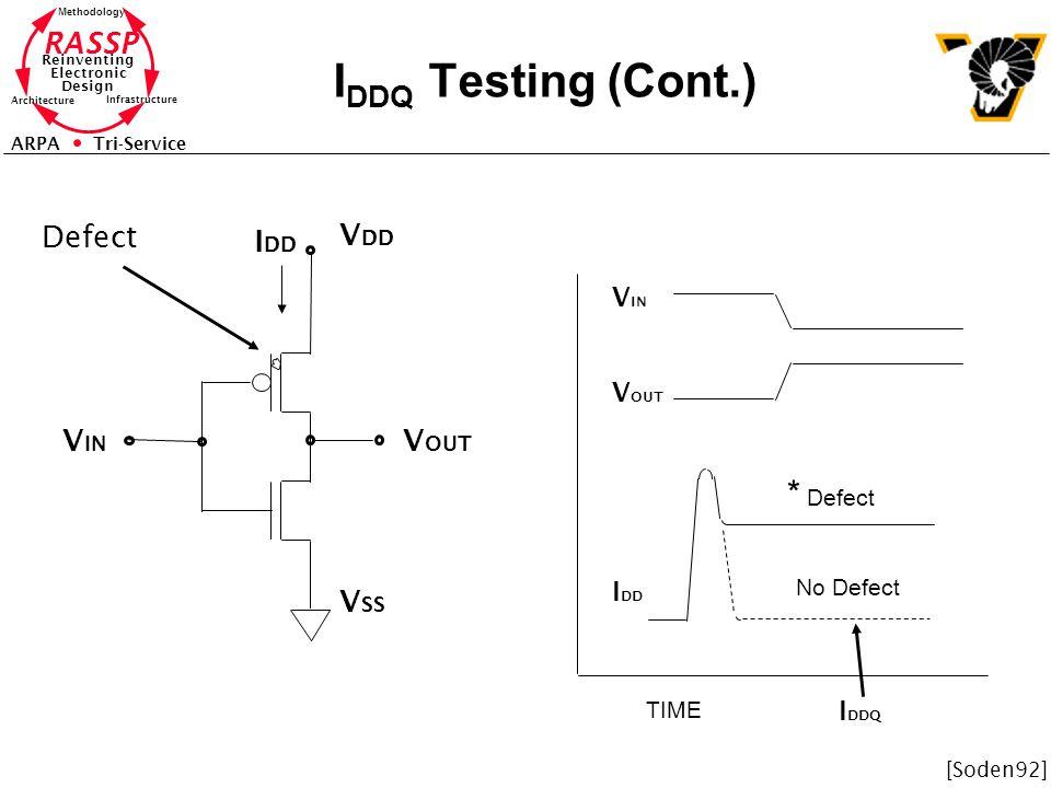 RASSP Reinventing Electronic Design Methodology Architecture Infrastructure ARPA Tri-Service I DDQ Testing (Cont.) V DD V SS I DD V OUT V IN Defect V IN V OUT I DD I DDQ TIME * Defect No Defect [Soden92]