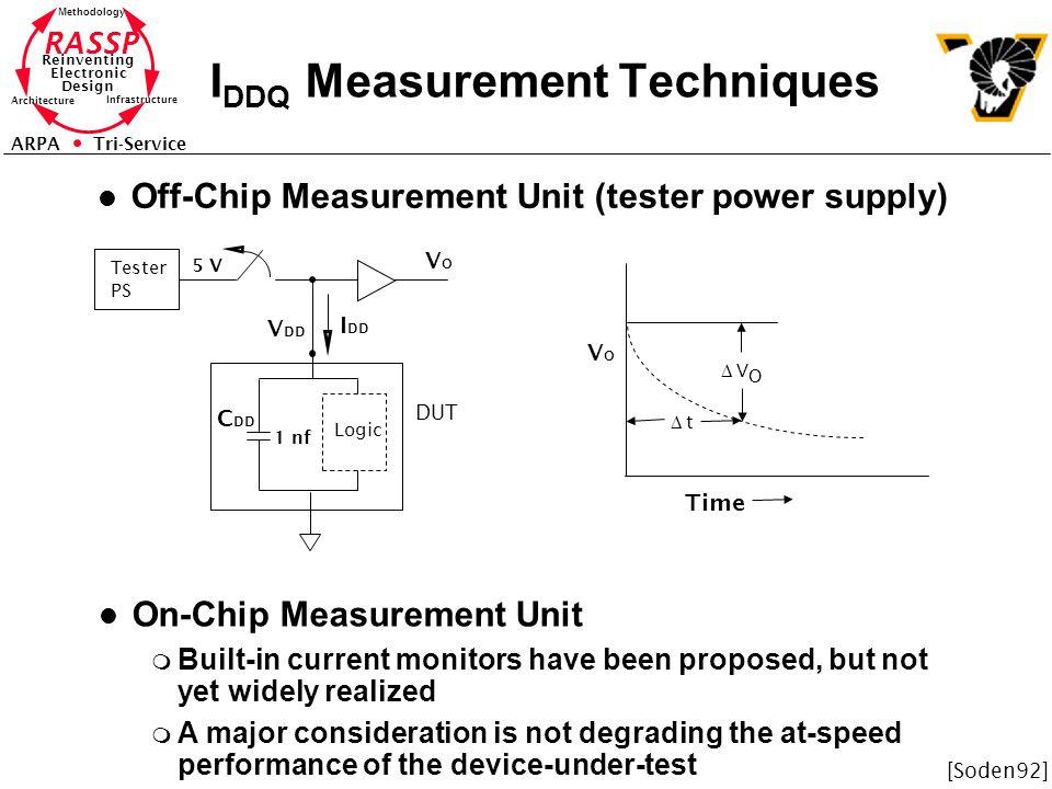 RASSP Reinventing Electronic Design Methodology Architecture Infrastructure ARPA Tri-Service I DDQ Measurement Techniques l Off-Chip Measurement Unit
