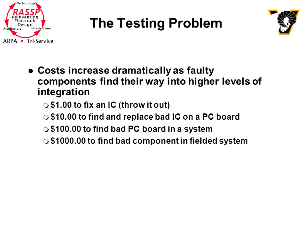 RASSP Reinventing Electronic Design Methodology Architecture Infrastructure ARPA Tri-Service The Testing Problem l Costs increase dramatically as faul