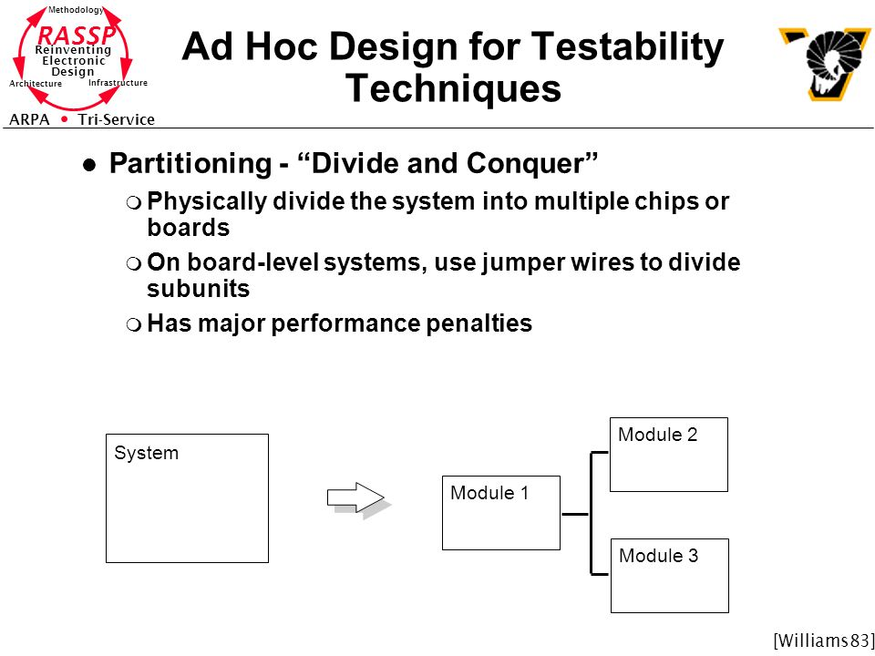RASSP Reinventing Electronic Design Methodology Architecture Infrastructure ARPA Tri-Service Ad Hoc Design for Testability Techniques l Partitioning -