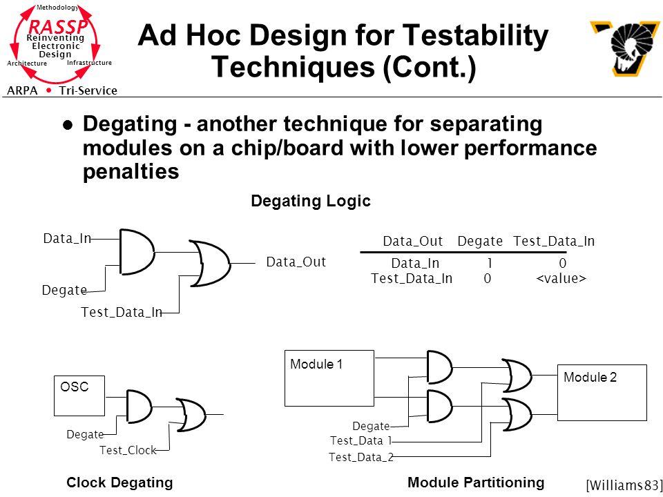 RASSP Reinventing Electronic Design Methodology Architecture Infrastructure ARPA Tri-Service Ad Hoc Design for Testability Techniques (Cont.) l Degati