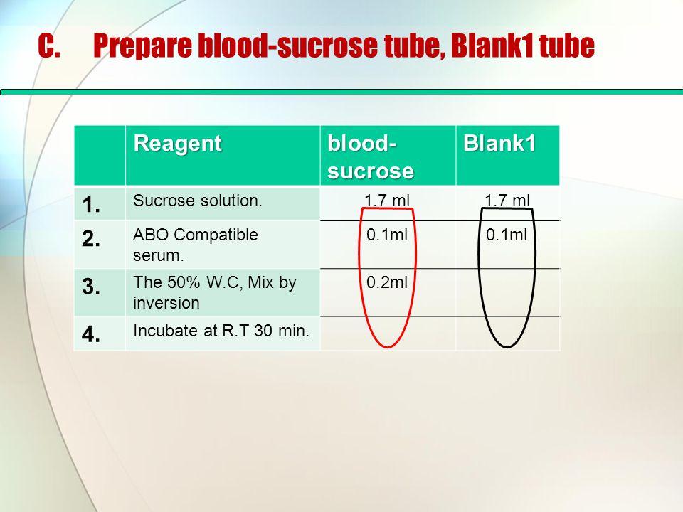 C.Prepare blood-sucrose tube, Blank1 tube Blank1 blood- sucrose Reagent 1.7 ml Sucrose solution. 1. 0.1ml ABO Compatible serum. 2. 0.2mlThe 50% W.C, M