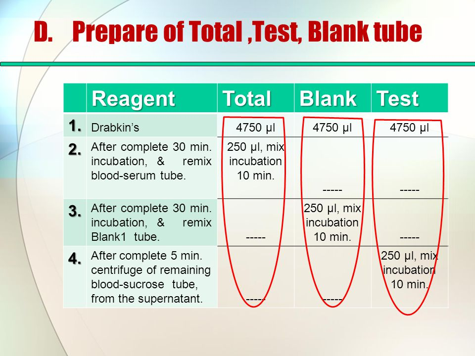 D.Prepare of Total,Test, Blank tube TestBlankTotalReagent 4750 µl Drabkin's 1. ----- 250 µl, mix incubation 10 min. After complete 30 min. incubation,
