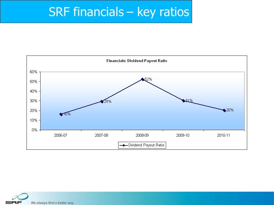 13 SRF financials – key ratios