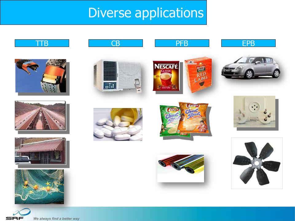 17 CBPFBEPBTTB Diverse applications