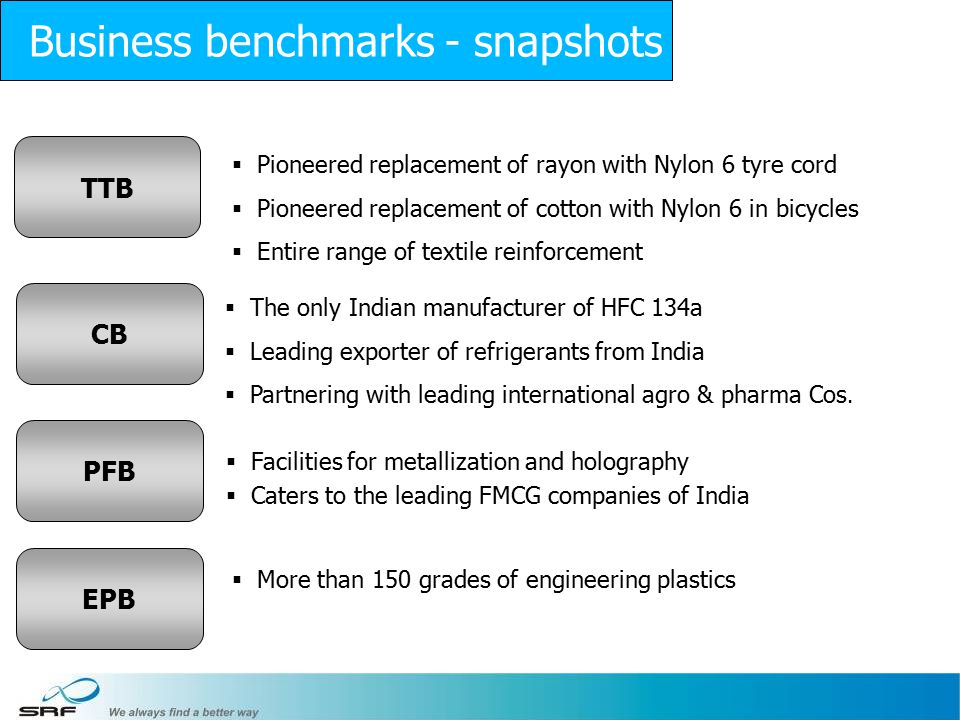 25 Business benchmarks - snapshots TTB  Pioneered replacement of rayon with Nylon 6 tyre cord  Pioneered replacement of cotton with Nylon 6 in bicycles  Entire range of textile reinforcement CB PFB EPB  The only Indian manufacturer of HFC 134a  Leading exporter of refrigerants from India  Partnering with leading international agro & pharma Cos.