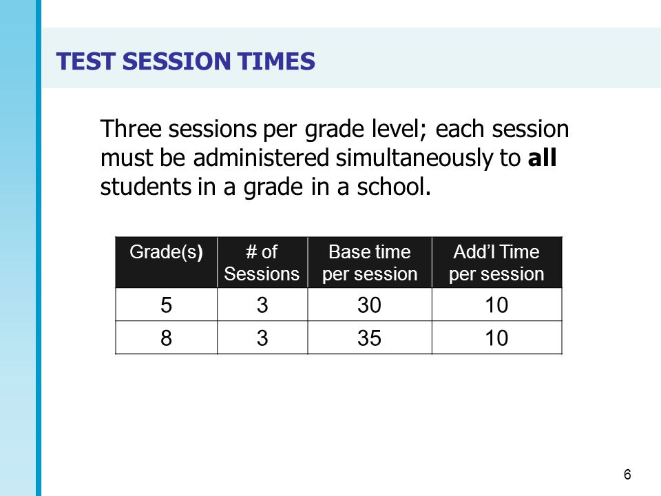 TEST SESSION TIMES Grade(s)# of Sessions Base time per session Add'l Time per session 533010 833510 6 Three sessions per grade level; each session must be administered simultaneously to all students in a grade in a school.