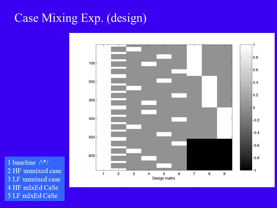 Case Mixing Exp.
