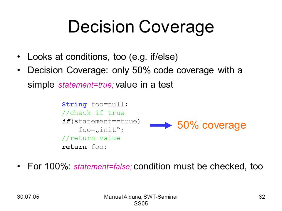 30.07.05Manuel Aldana, SWT-Seminar SS05 32 Decision Coverage Looks at conditions, too (e.g. if/else) Decision Coverage: only 50% code coverage with a