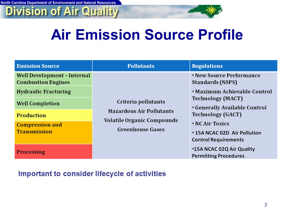 3 Air Emission Source Profile Important to consider lifecycle of activities