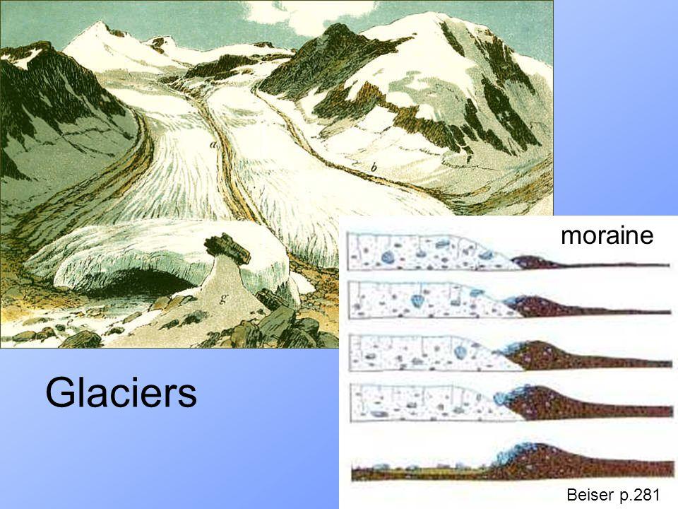 Glaciers Beiser p.281 moraine