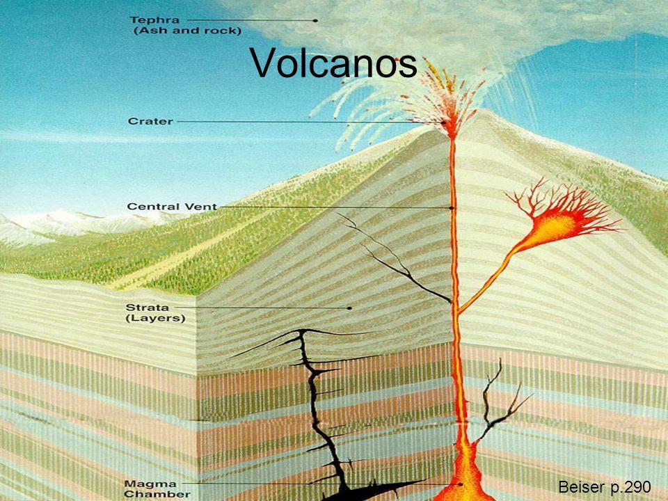 Volcanos Beiser p.290