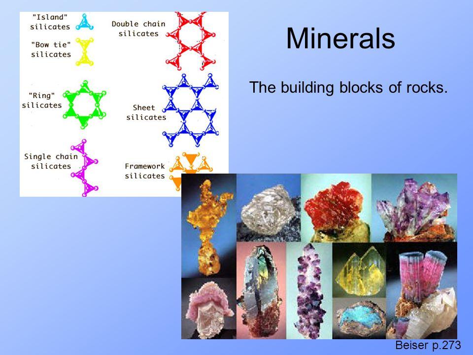 Minerals Beiser p.273 The building blocks of rocks.