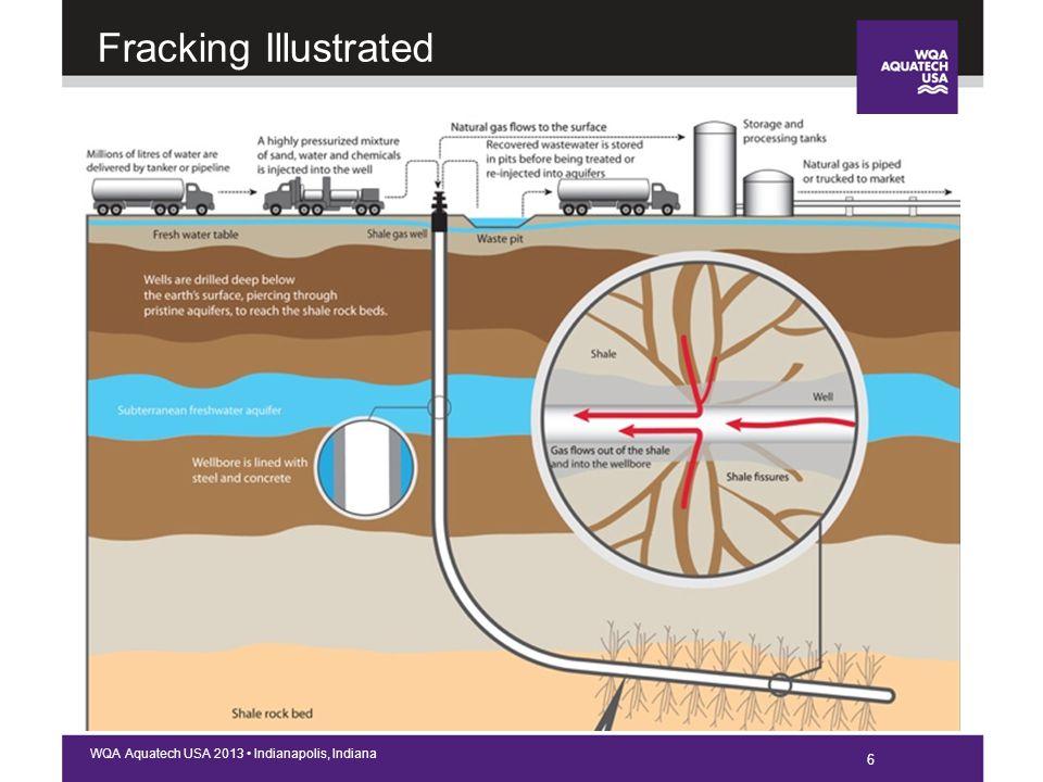 6 WQA Aquatech USA 2013 Indianapolis, Indiana Fracking Illustrated 6