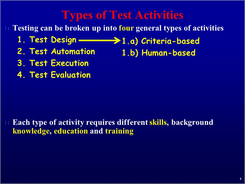 Types of Test Activities n Testing can be broken up into four general types of activities 1.Test Design 2.Test Automation 3.Test Execution 4.Test Eval