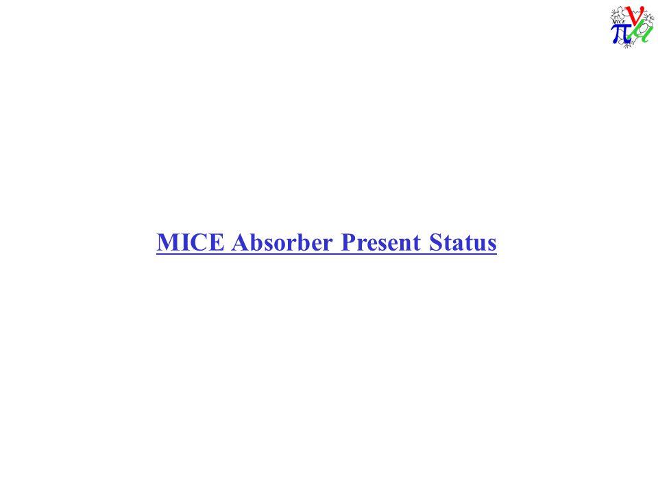 MICE Absorber Present Status