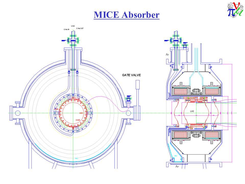 MICE Absorber