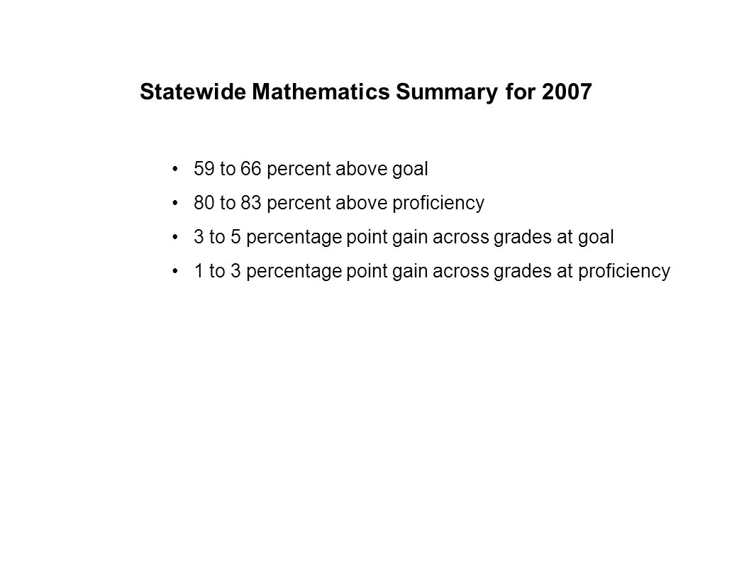 Statewide Mathematics Summary for 2007 59 to 66 percent above goal 80 to 83 percent above proficiency 3 to 5 percentage point gain across grades at goal 1 to 3 percentage point gain across grades at proficiency