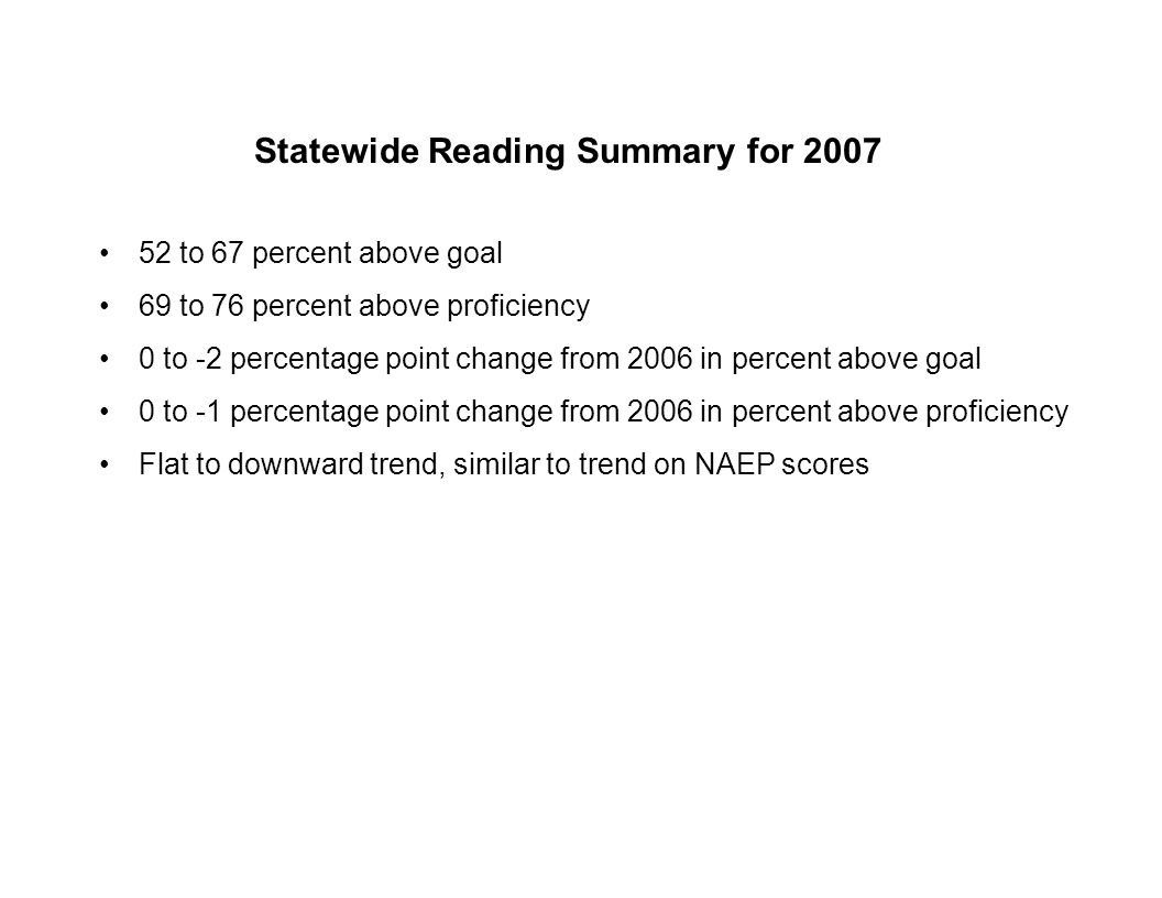 Statewide Reading Summary for 2007 52 to 67 percent above goal 69 to 76 percent above proficiency 0 to -2 percentage point change from 2006 in percent above goal 0 to -1 percentage point change from 2006 in percent above proficiency Flat to downward trend, similar to trend on NAEP scores