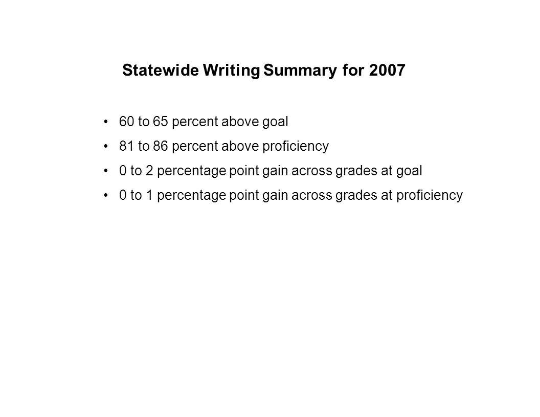 Subgroup Comparisons 2007 – Gender Grade 3 % At/Above Goal % Below Basic