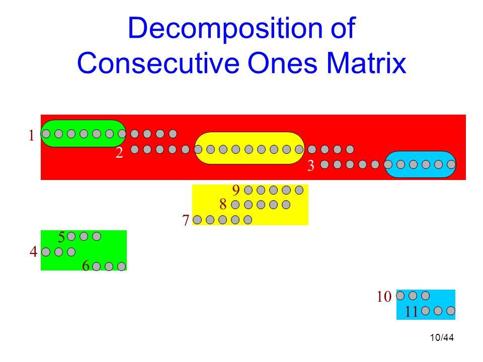 10/44 Decomposition of Consecutive Ones Matrix 1 2 3 4 5 6 7 8 9 10 11