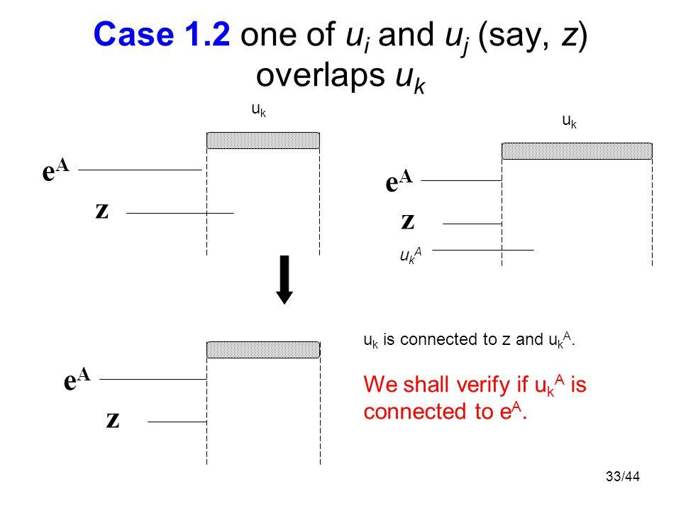 33/44 Case 1.2 one of u i and u j (say, z) overlaps u k z eAeA z eAeA ukuk z eAeA ukAukA u k is connected to z and u k A. We shall verify if u k A is